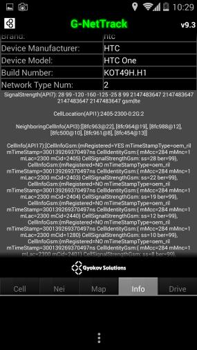 G-NetTrack phone measurement capabilities survey results